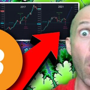 [FRACTAL] BITCOIN WILL 30X SOONER THAN YOU THINK!!!!!! HERE'S WHY...